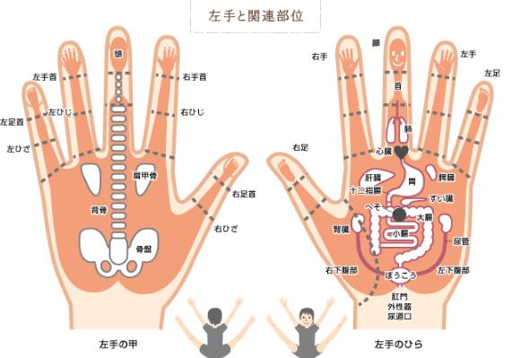 指ヨガのやり方や効果とは?誰でも簡単にできる指ヨガに挑戦!